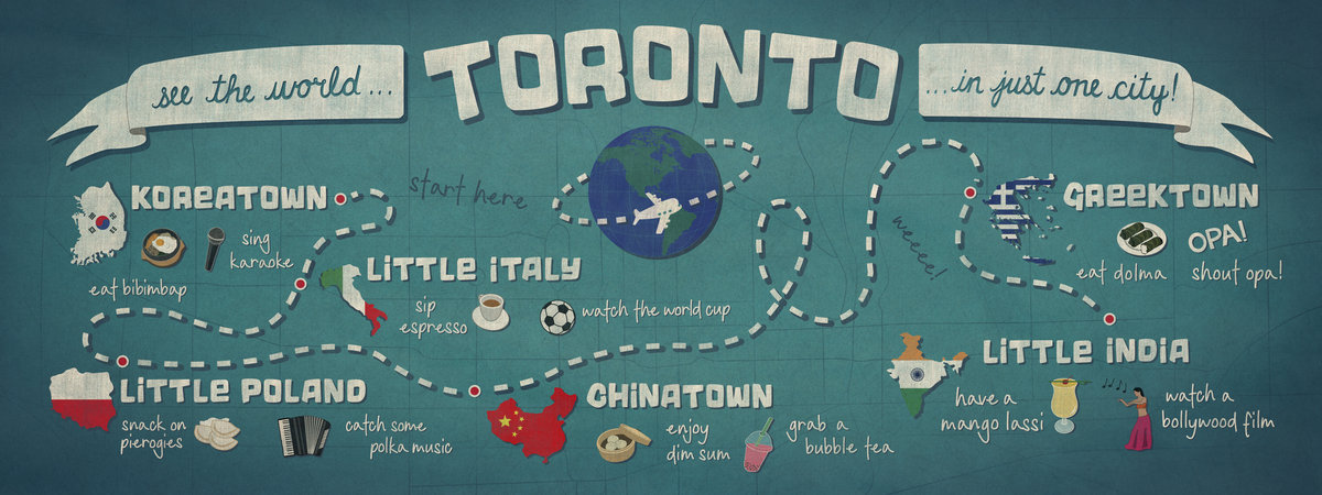 Toronto: See the World in Just One City