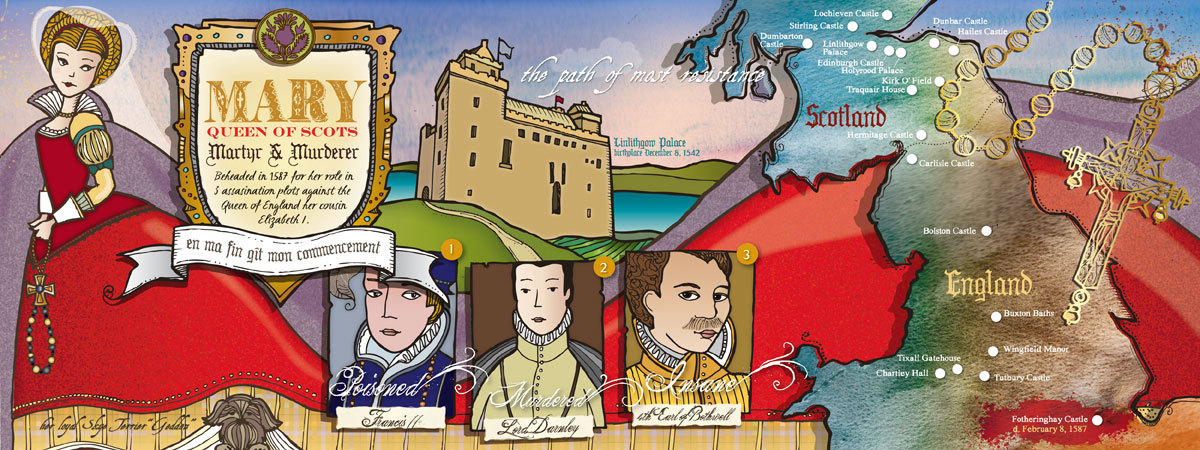 Mary Queen Of Scots Imprisonment of Mary Queen of Scots