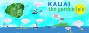 Kauai, Hawaii: The Garden Isle