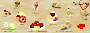 Tuscany: What to Eat