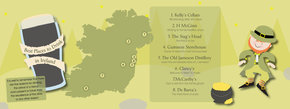 Best Places to Drink in Ireland