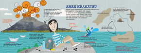 Krakatau: Indonesian Volcano Tour