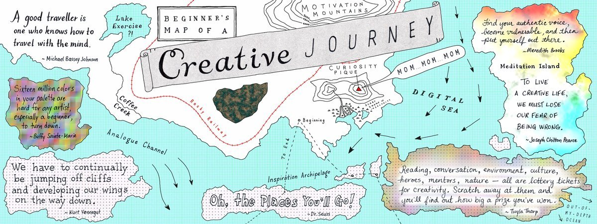 Beginner's Map of a Creative Journey
