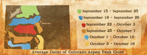 Average Dates of Colorado Aspen Peak Color