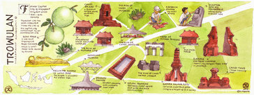 The Trowulan Archaeological Site in Indonesia